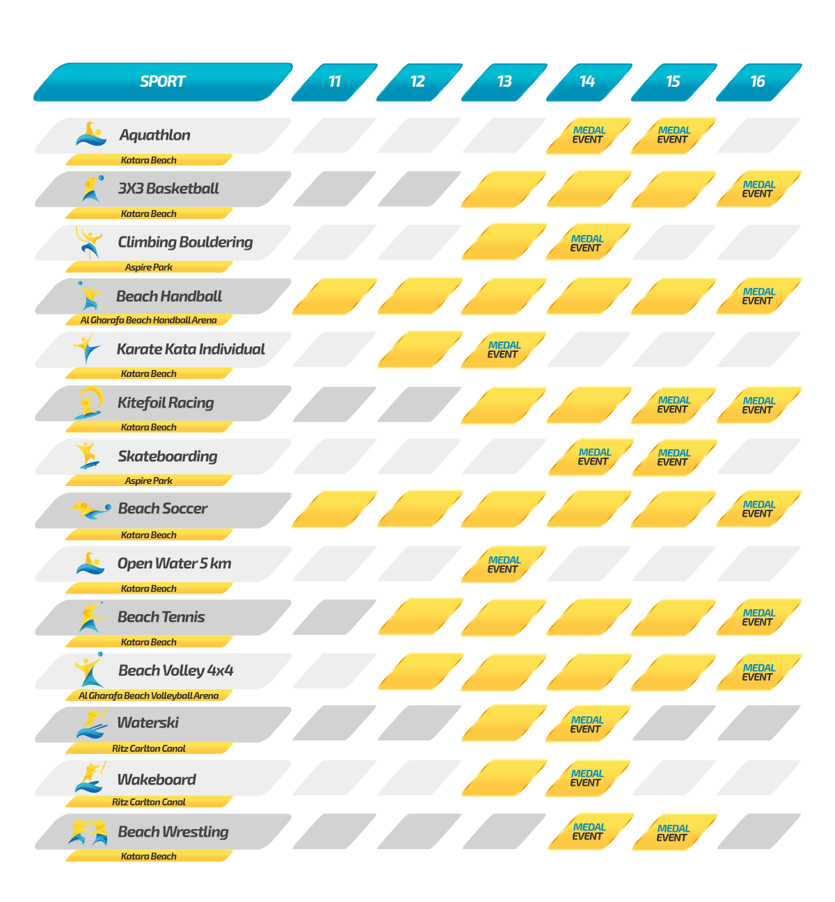 Calendario World Beach Games Qatar 2019